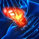 Get Rid Of Inflammation For Good